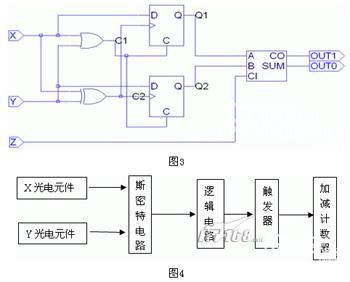 光电式坐标传感器的设计