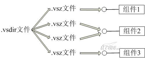 电路 电路图 电子 设计 素材 原理图 500_211