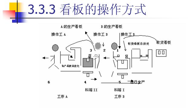 丰田4700的启动电路图