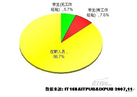 中国人口分布_人口分布结构