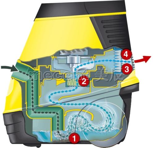 ds5500 凯驰真空吸尘器ds5600 水过滤环保吸尘器