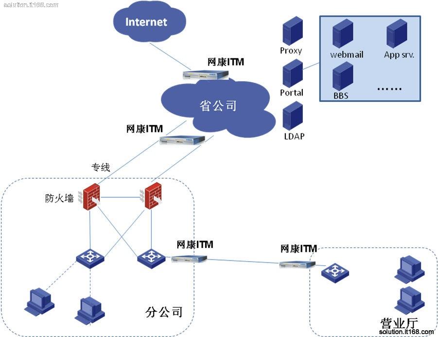 ps科技框架素材