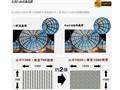 夏普 LCD-60LX531A功能图片2