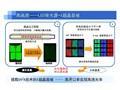 夏普 LCD-46LX440A 46英寸超窄边网络LED电视功能图片5