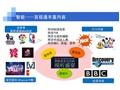 夏普 LCD-46LX440A 46英寸超窄边网络LED电视功能图片7