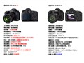 佳能 EOS 5D5D3对比5D2图片