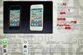 苹果 iPod touch4读图选购图片9