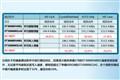 希捷 Barracuda 3TB单品评测图片5