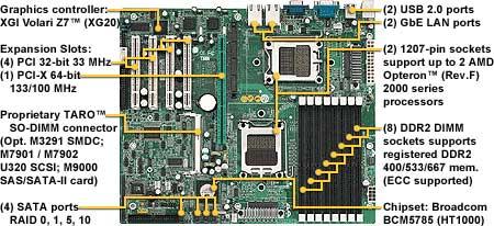 泰安s3970 g2n服务器主板产品图片3(3/3)